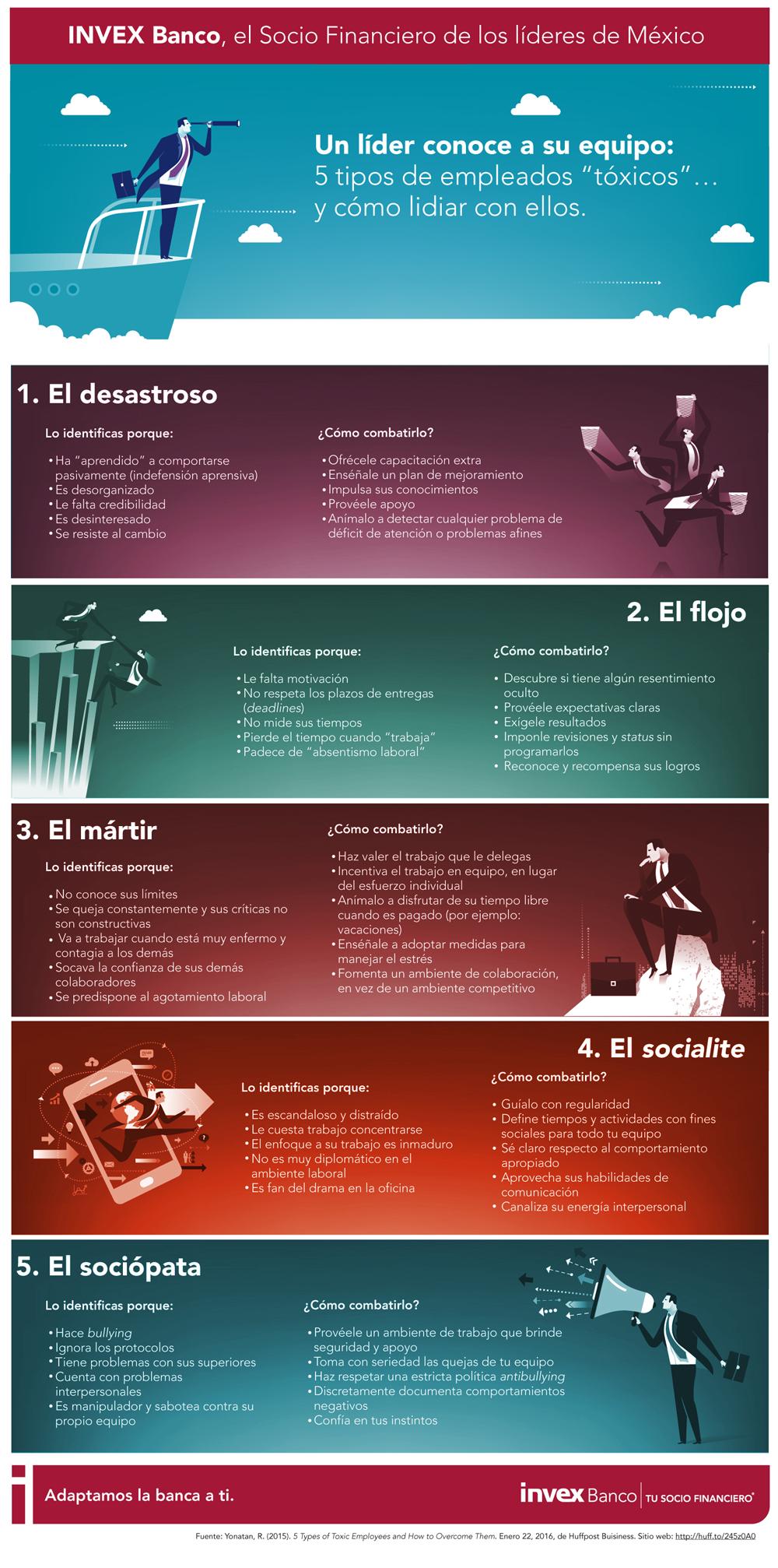 7_Infografía_EmpleadosTóxicos